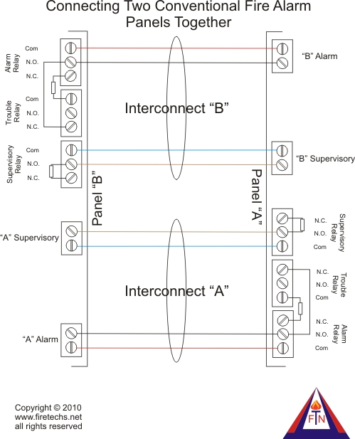 2007 Bmw X3 Fuse Box Diagram as well HallicraftersS40 together with Page53 as well RepairGuideContent together with Schematic Of A Church. on tube radio schematic symbols